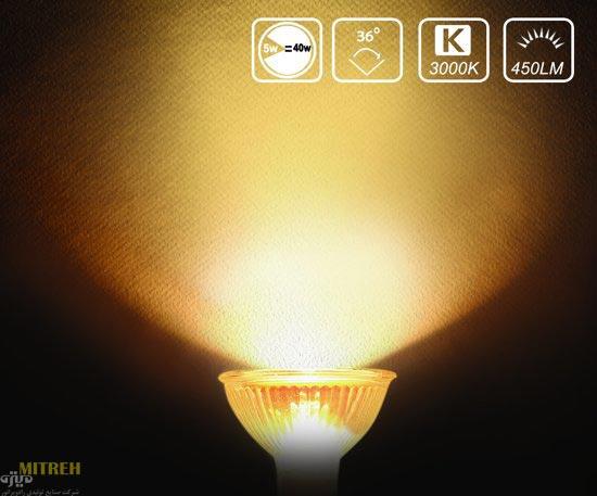 لامپ-هالوژنی