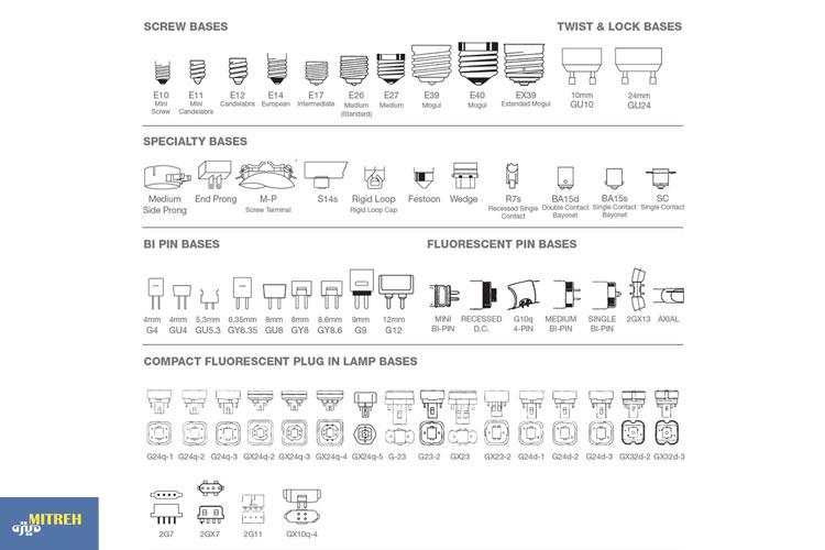 انواع پایه های لامپ