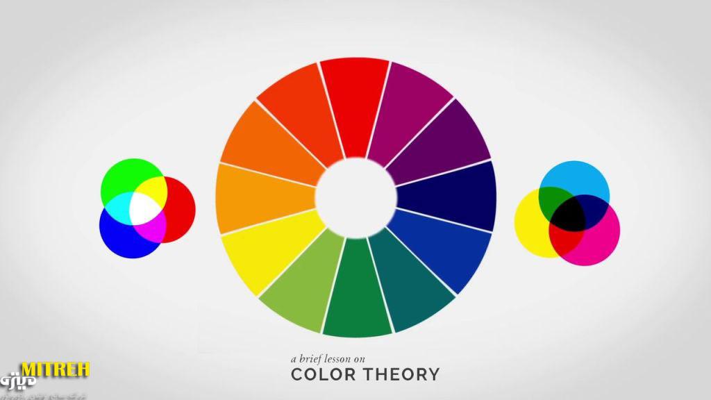 رنگ های اصلی نور کدام است
