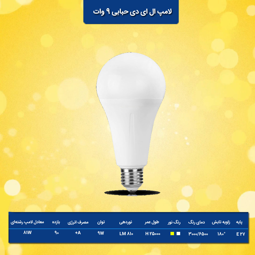 خرید لامپ حبابی