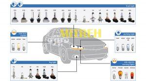 لامپ هدلایت خودرو