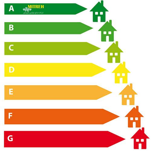 راه-های-مصرف-انرژی-بهینه
